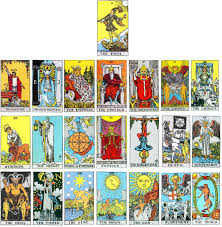 "The Major Arcana, organized into three sets of seven each. The ""Fool,"" or the zeroth Arcana, precedes this set."